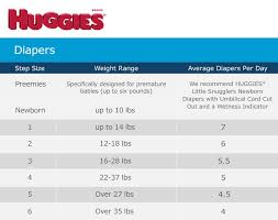 Diaper Amount Chart Huggies Disposable Diaper Sizes With Weight Info And Average