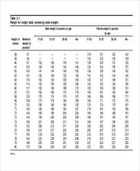 Military Height To Weight Chart Prototypal Military Height Weight Chart Females Height And