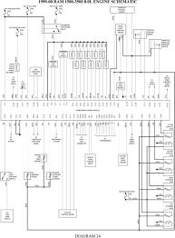 dodge truck trailer wiring diagram wiring diagram mesmerizing 1996 dodge truck trailer wiring diagram at Dodge Truck Wiring Schematics