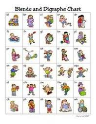 Blends And Digraphs Chart Free Printable Free Printable Abc And Blends Charts Preschool Items