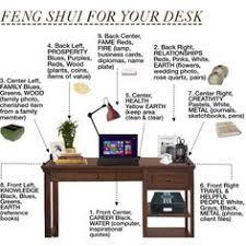 fung shui office. feng shui your desk fung office i