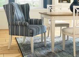 Symmetry Vs Asymmetry In Interior Design Basic Principles Of Interior Design
