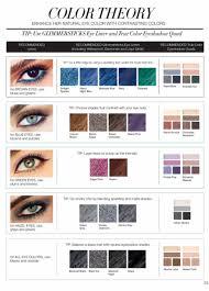True Color Eye Shadow Quads Avon Eyeshadow Eyeliner