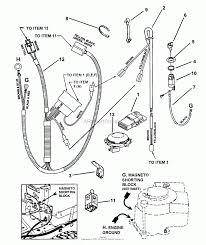 Snapper diagram mustang engine bayring kohler cv15s vw bug volvo truck diagrams free download small wiring