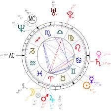 Russell Brand Astrological Birth Chart The Tim Burness Blog