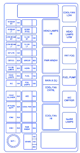 chevy aveo fuse box block circuit breaker diagram acirc carfusebox chevy aveo 2004 fuse box block circuit breaker diagram