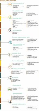 How To Put Skills On Resume Skills To Put On A Resume The Ultimate List Business Skills