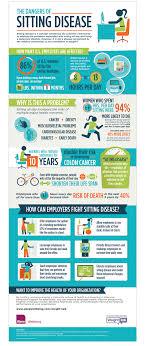 standing desk infographic. Delighful Desk Sitting Disease Infographic On Standing Desk