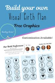 Customizable Visual Birth Plan Build Your Own Visual Birth Plan A Mothers Perspective