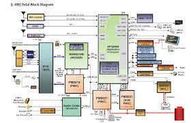 lcd tv block diagram working lcd image wiring diagram stock rom docomo l 01e optimus g discuss u2026 lg optimus g on lcd tv block