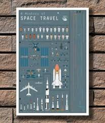 Exploration Chart Details About W437 Art A History Of Space Travel The Chart Of Cosmic Exploration Poster Hot