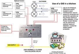 contactor wiring diagram start stop images switch wiring diagram in addition emergency stop switch wiring diagram