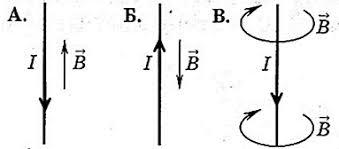 класс Контрольная работа № Тема Магнитное поле  На каком из рисунков правильно показано направление индукции магнитного поля созданного прямым проводником с током