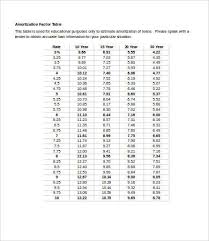 Amortization Tables 4 Free Word Excel Pdf Documents