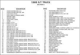 1988 s 10 & s 15 pickup, blazer, & jimmy wiring diagram original 1994 Jimmy Wiring Diagram jimmy wiring diagram table of contents 1994 gmc jimmy wiring diagram