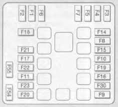 general blew a fuse the fiat forum f3 and f2 are located in the engine bay fusebox and f53 is in the cabin fusebox just to give you a helping hand here s the engines fusebox layout