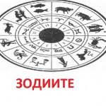Резултат с изображение за зодиакални знаци