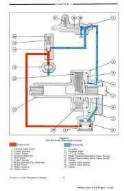 ford 7610 wiring diagram wiring diagram libraries 7610 ford tractor wiring diagram wiring diagrams u20227610 tractor wiring diagram wiring diagram schematics rh