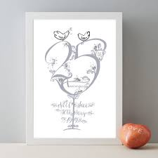 25th silver wedding anniversary personalised gift print