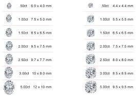 11 Oval Shaped Diamond Size Comparison On Hand Finger