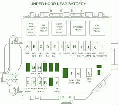 2004 ford mustang fuse relay diagram under hood