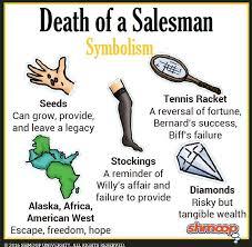 death of a salesman symbolism essay death of a salesman symbolism essay