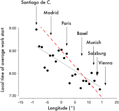 Frontiers Daylight Saving Time And Artificial Time Zones