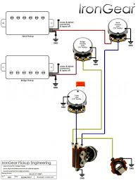 wiring diagram ibanez pickup electrical circuit electrical wiring ibanez wiring diagram dimarzio tone zone schematic diagrams rhelectricalwiringcircuitme wiring diagram ibanez pickup at innovatehouston