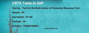 Crtx File Crtx Sap Table For Text For The Work Center Or Production