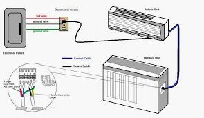 electrical wiring diagrams for air conditioning systems part two electrical wiring diagrams for air conditioning systems part two for carrier split ac wiring diagram