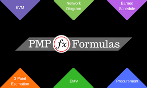Itto Chart Pmp Pdf Download Free Pmp Formulas Cheat Sheet For Pmbok Guide 6th