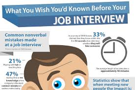 Careers Interview Questions 33 Top Marketing Job Interview Questions Brandongaille Com