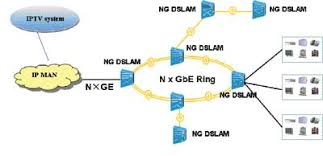u verse nid wiring diagram tractor repair wiring diagram uverse home wiring diagrams