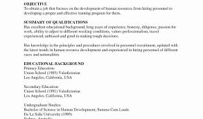 Personal Statement For Human Resource Management Sample Or Human