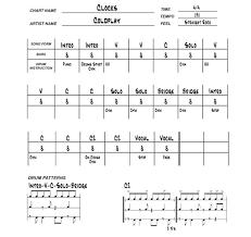 Drum Charts How To Write Drum Charts Music Drum Stuff Drum