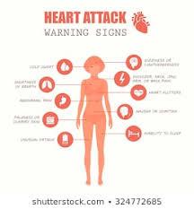 Heart Attack Chart Heart Disease Chart Images Stock Photos Vectors
