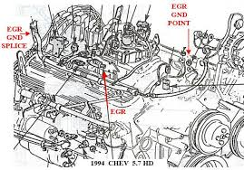 350 tbi wiring diagram wiring diagrams image gmaili net diagram of chevy 350 tbi 24 wiring images rhcitaasia 350 tbi wiring diagram at gmaili