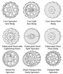 Ansi Roller Chain Sprockets Selection Guide Engineering360