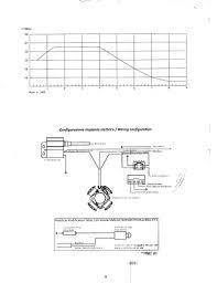 vespa p200 wiring diagram vespa p200 wiring diagram gallery