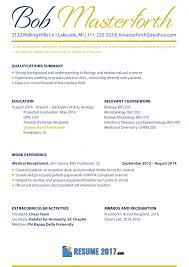 Summary Sample For Resumes Insssrenterprisesco Resume Microbiology