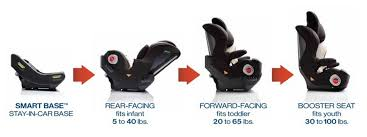 graco smartseat for your child s comfort this seat