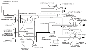hvac chiller diagram related keywords suggestions hvac chiller piping diagram cooling image about wiring and schematic