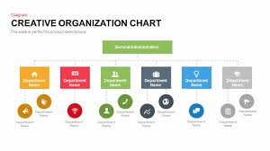 Org Chart Powerpoint Slide Creative Organization Chart Powerpoint Template Keynote