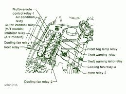 2006 nissan altima wiring diagram 1998 nissan frontier wiring 2002 nissan altima under hood fuse box diagram at 2003 Nissan Altima Fuse Box Diagram