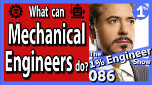 Mechanical Engineer Picture What Do Mechanical Engineers Do Where Do Mechanical Engineers Work