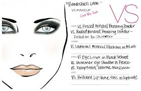 nye s look face chart
