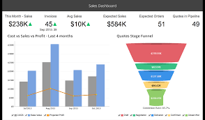 Report Business Online Reporting And Business Intelligence Service Skydesk Reports