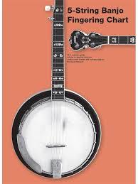 Banjo Chord Chart – Deering® Banjo Company