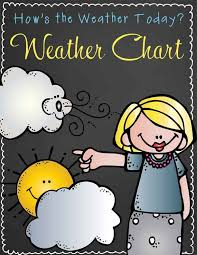 The Brainy Bunch Classroom Weather Chart Weather Chart