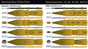 Briley Choke Tube Chart Chokes For Sporting Clays For Those Who Want Every